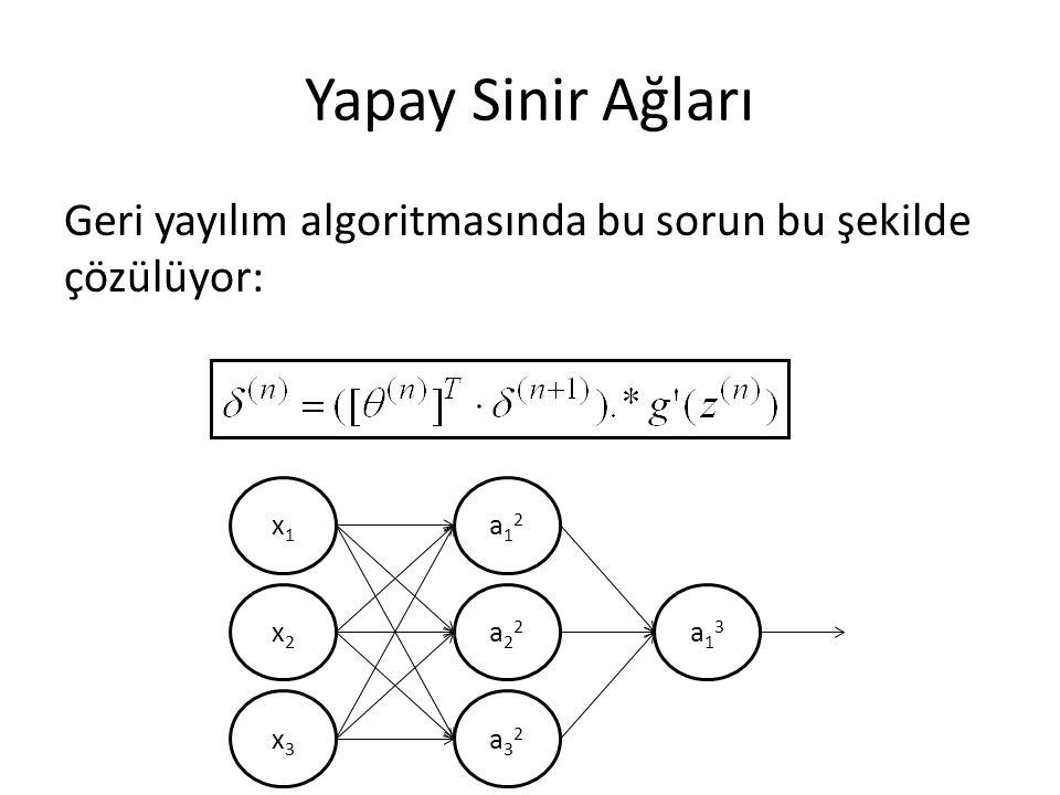 Yapay Sinir Ağları Geri yayılım algoritmasında bu sorun bu şekilde çözülüyor: x1. x2. x3. a12. a22.