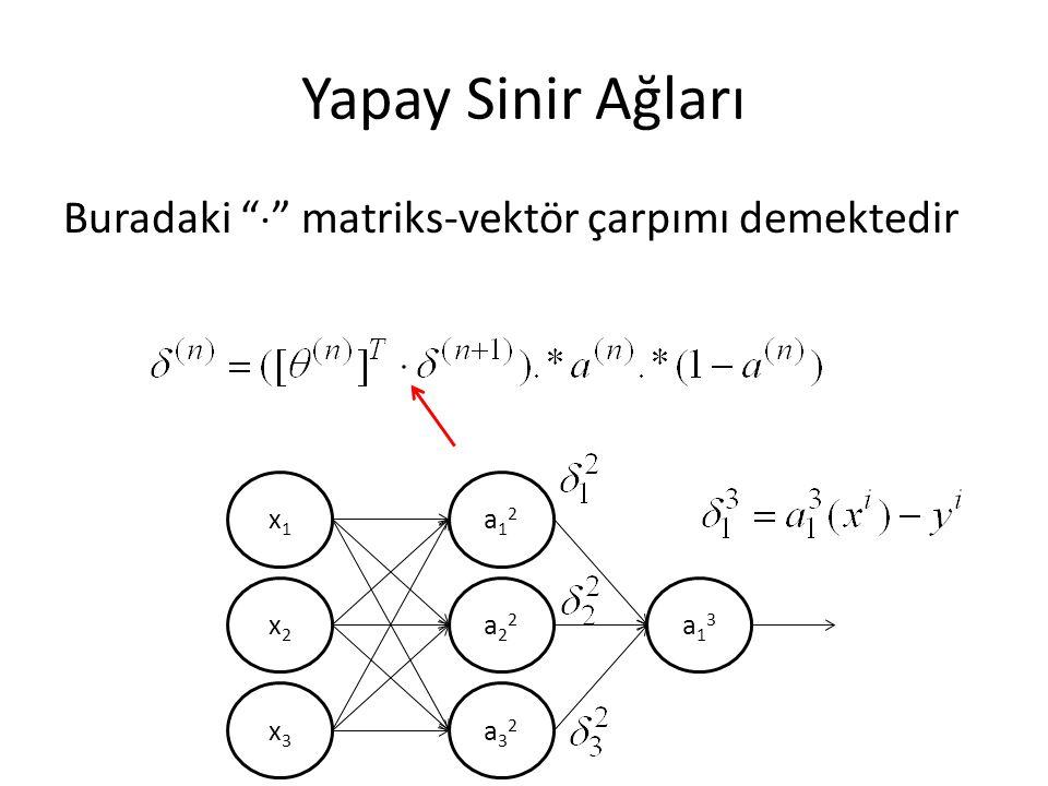 Yapay Sinir Ağları Buradaki  matriks-vektör çarpımı demektedir x1