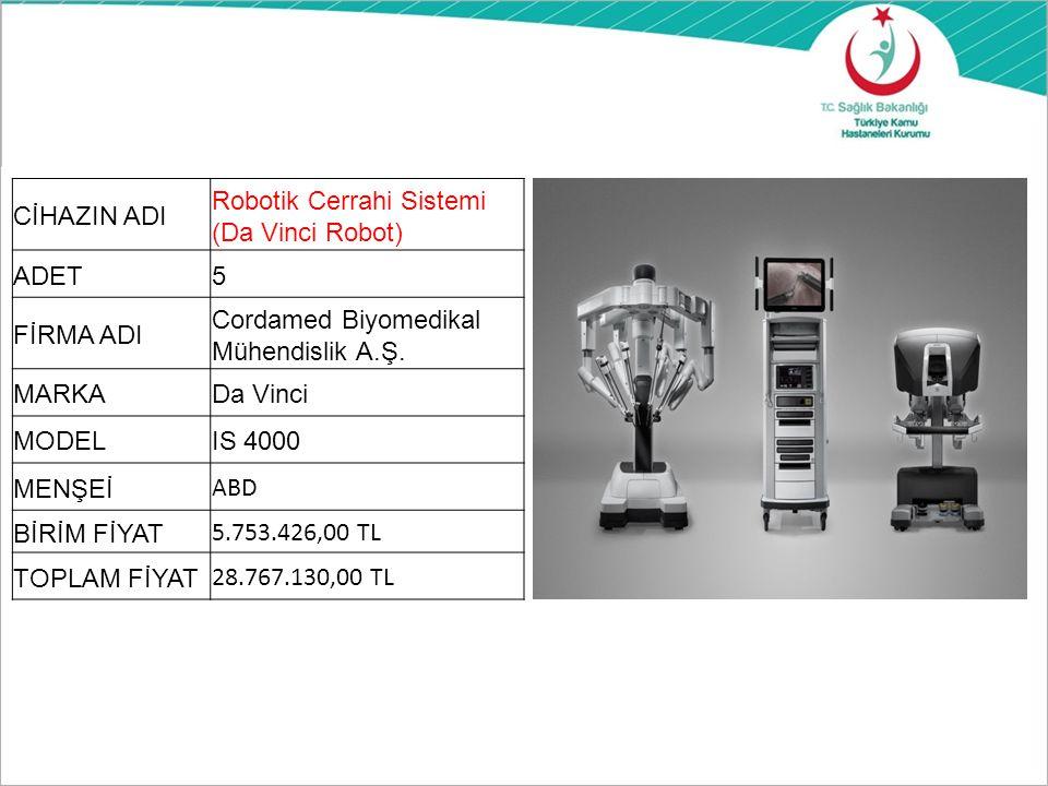 CİHAZIN ADI Robotik Cerrahi Sistemi. (Da Vinci Robot) ADET. 5. FİRMA ADI. Cordamed Biyomedikal Mühendislik A.Ş.