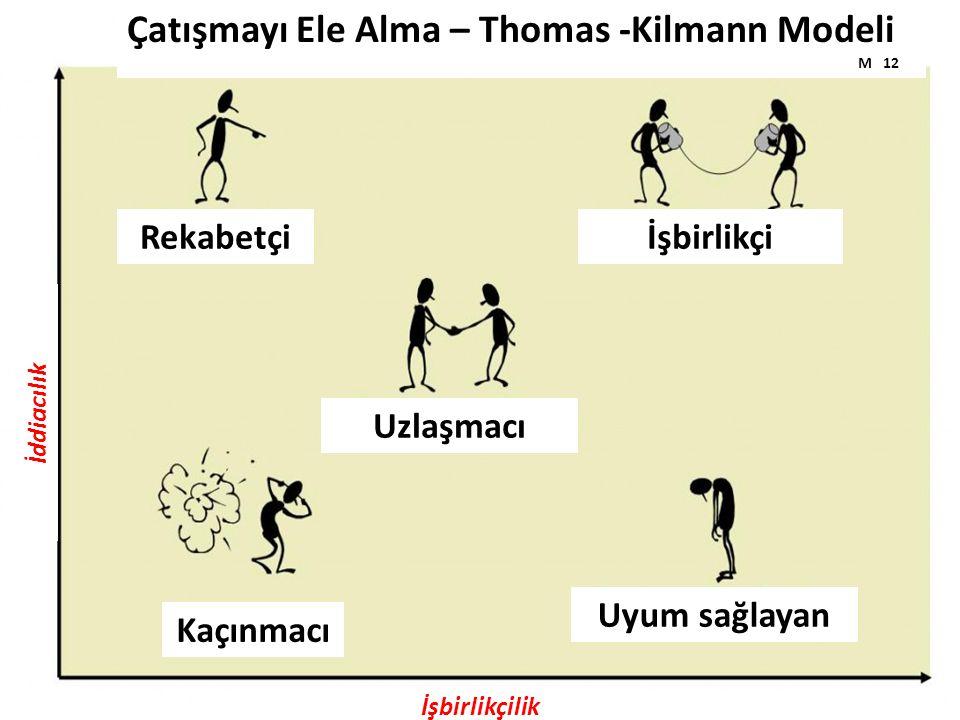 Çatışmayı Ele Alma – Thomas -Kilmann Modeli