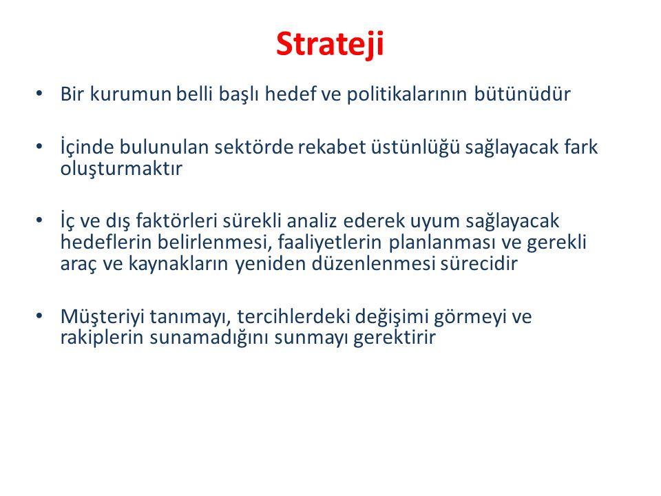 Strateji Bir kurumun belli başlı hedef ve politikalarının bütünüdür