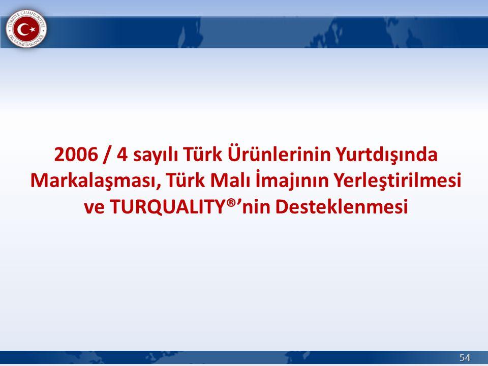 2006 / 4 sayılı Türk Ürünlerinin Yurtdışında Markalaşması, Türk Malı İmajının Yerleştirilmesi ve TURQUALITY®'nin Desteklenmesi