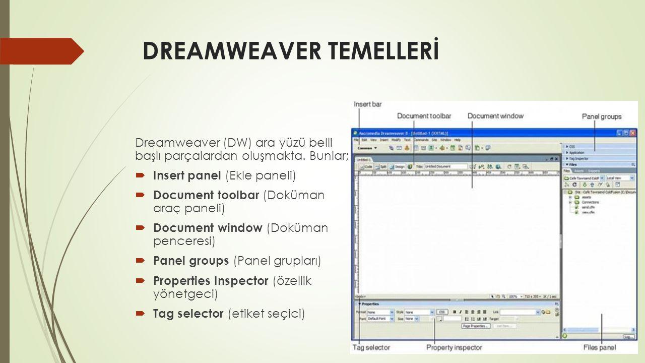 DREAMWEAVER TEMELLERİ