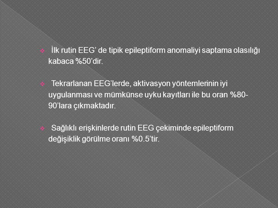 İlk rutin EEG' de tipik epileptiform anomaliyi saptama olasılığı
