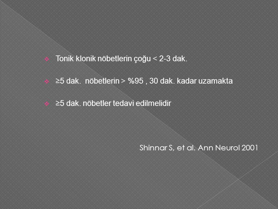 Tonik klonik nöbetlerin çoğu < 2-3 dak.