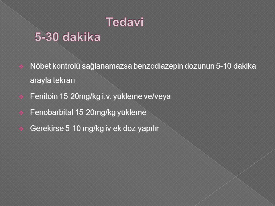 Tedavi 5-30 dakika Nöbet kontrolü sağlanamazsa benzodiazepin dozunun 5-10 dakika arayla tekrarı. Fenitoin 15-20mg/kg i.v. yükleme ve/veya.