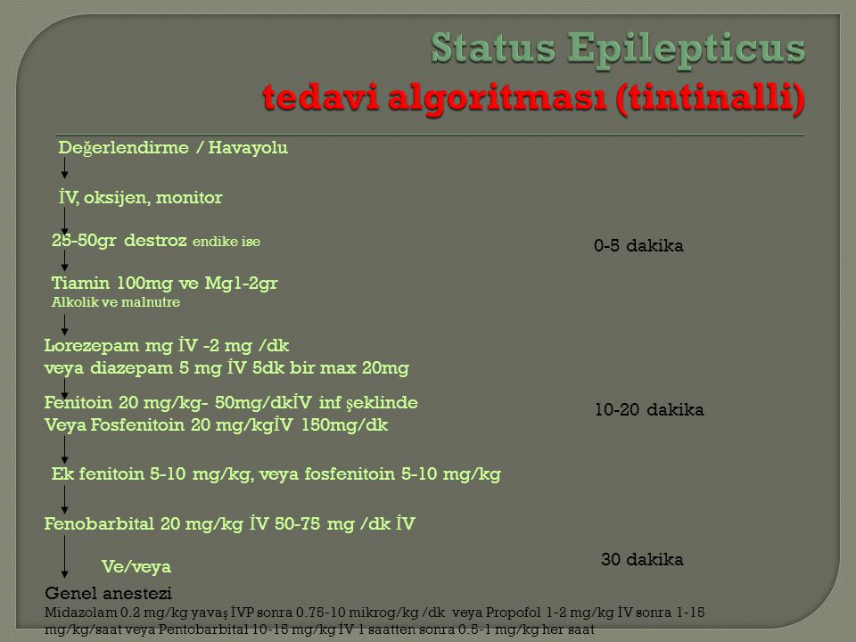 Status Epilepticus tedavi algoritması (tintinalli)