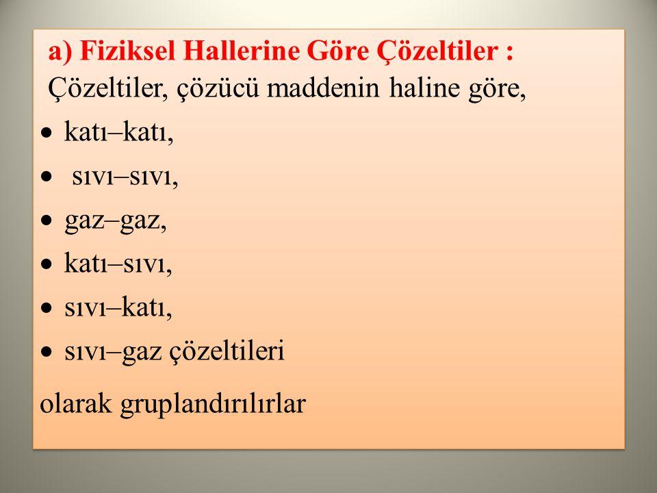 a) Fiziksel Hallerine Göre Çözeltiler : Çözeltiler, çözücü maddenin haline göre,