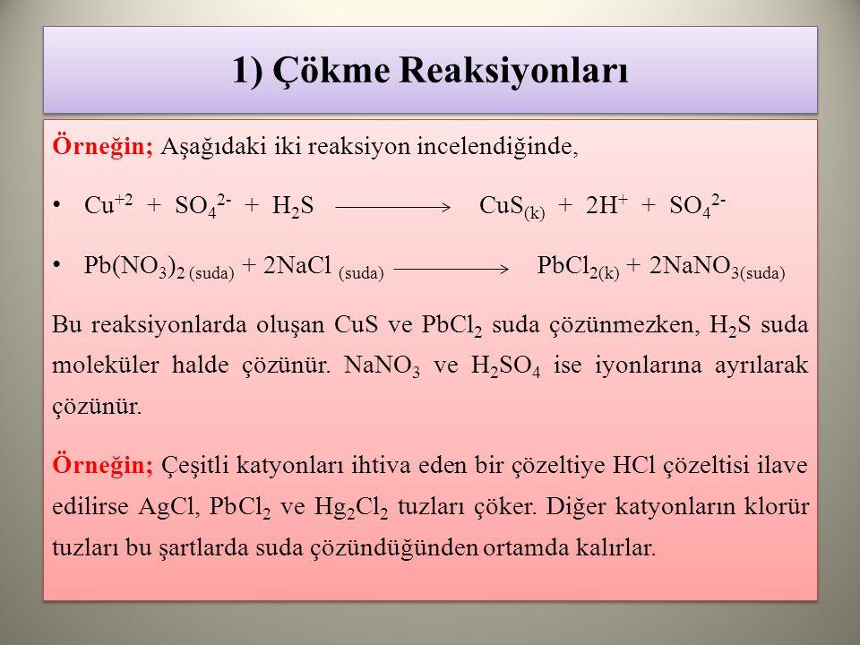 1) Çökme Reaksiyonları Örneğin; Aşağıdaki iki reaksiyon incelendiğinde, Cu+2 + SO42- + H2S CuS(k) + 2H+ + SO42-