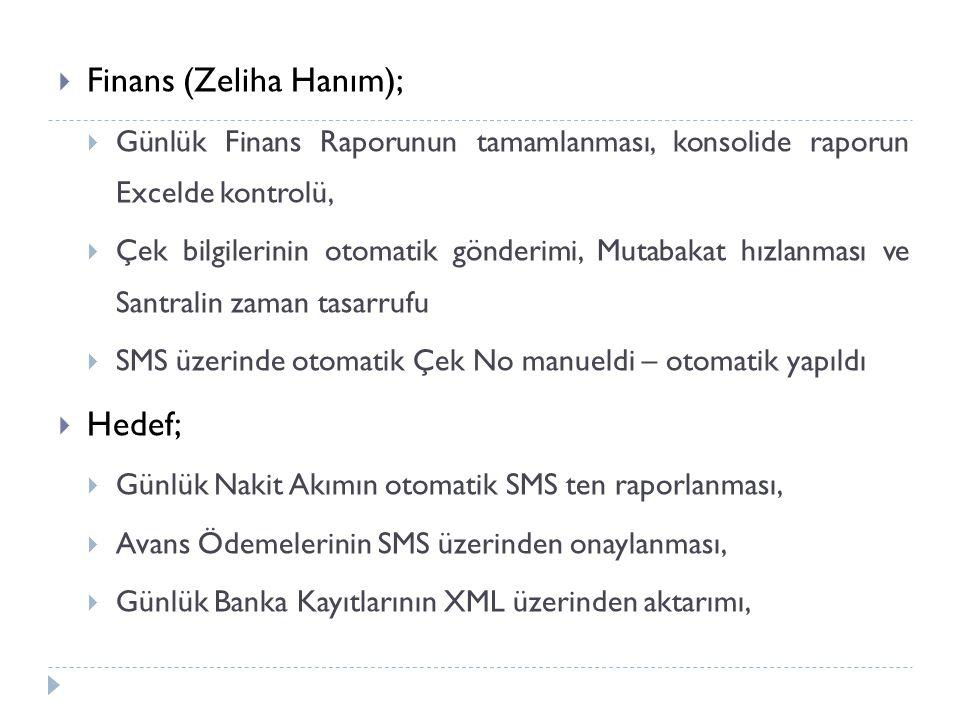 Finans (Zeliha Hanım);