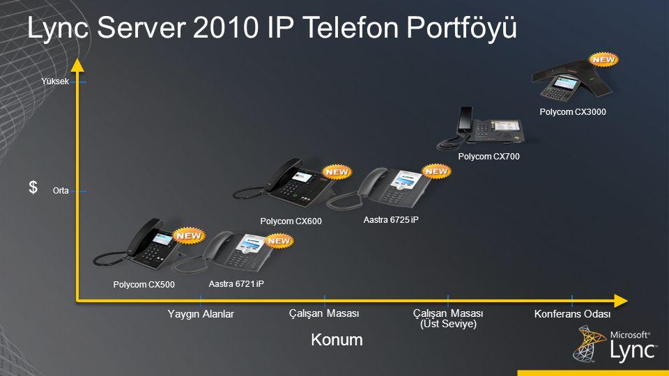 Lync Server 2010 IP Telefon Portföyü