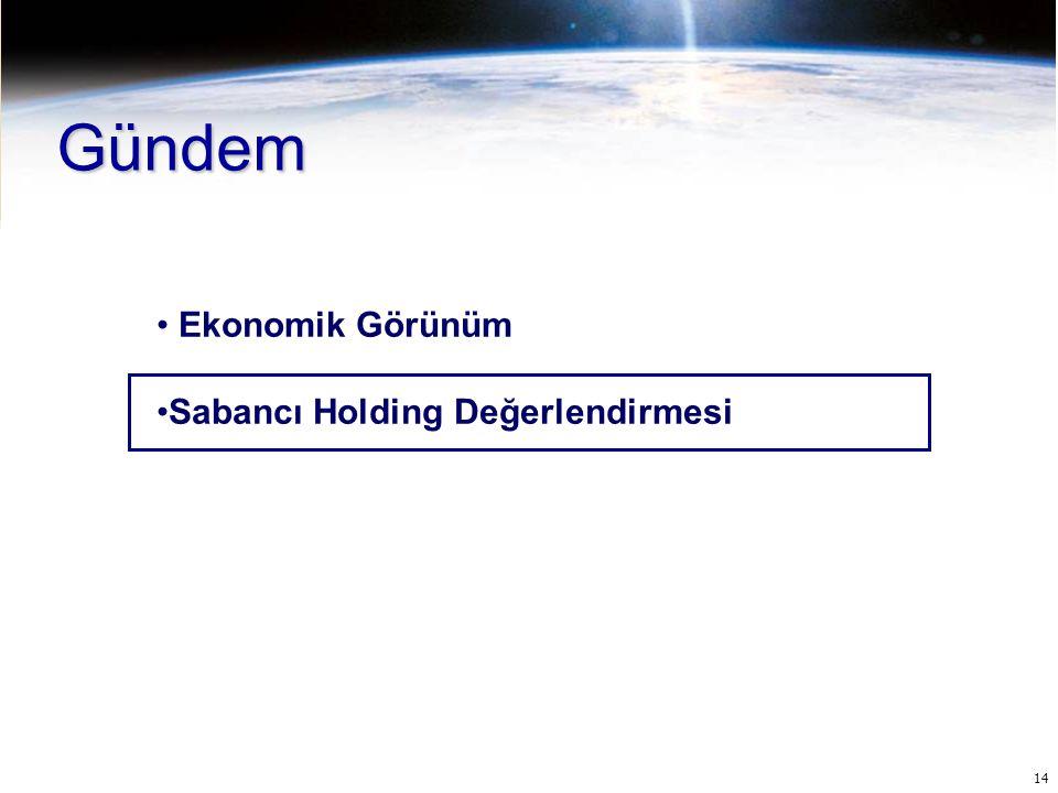 Gündem Ekonomik Görünüm Sabancı Holding Değerlendirmesi
