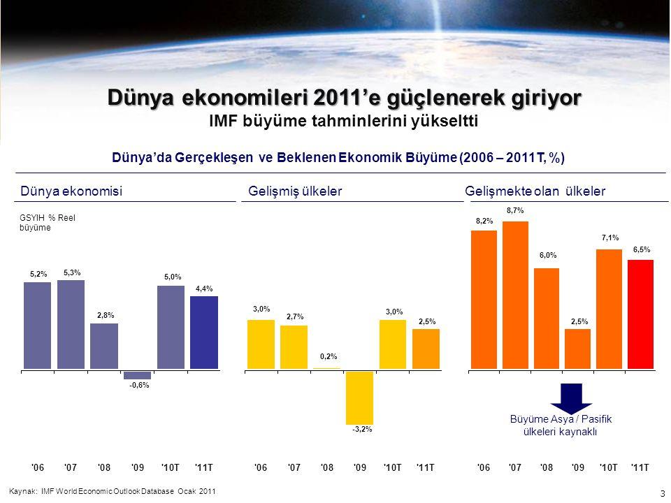 Dünya ekonomileri 2011'e güçlenerek giriyor