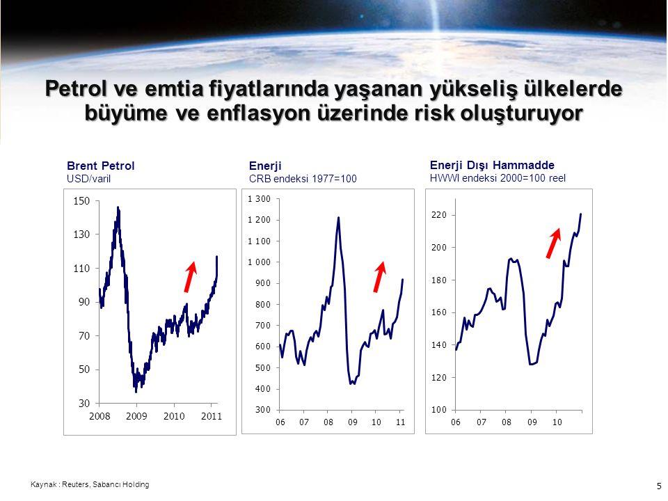 Petrol ve emtia fiyatlarında yaşanan yükseliş ülkelerde büyüme ve enflasyon üzerinde risk oluşturuyor