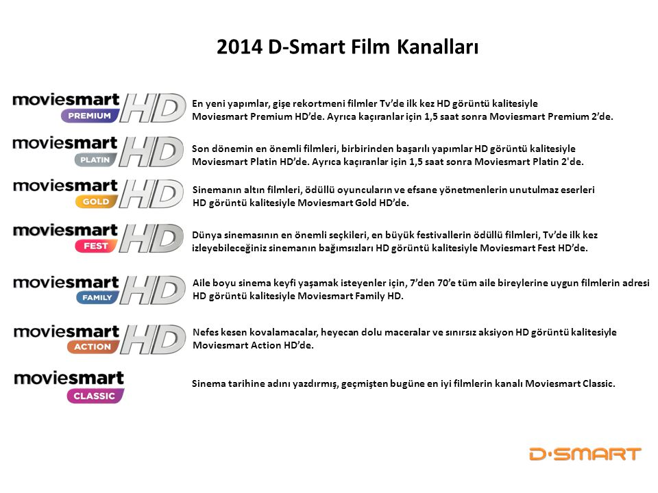 2014 D-Smart Film Kanalları
