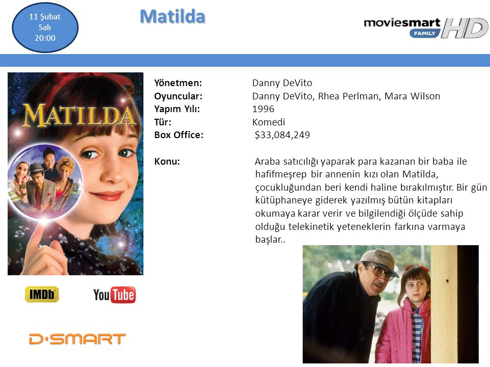 Matilda Yönetmen: Danny DeVito