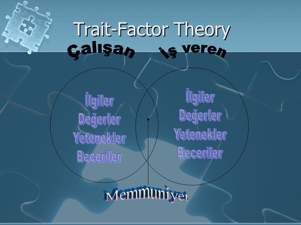 Trait-Factor Theory Memmuniyet Çalışan İş veren İlgiler İlgiler