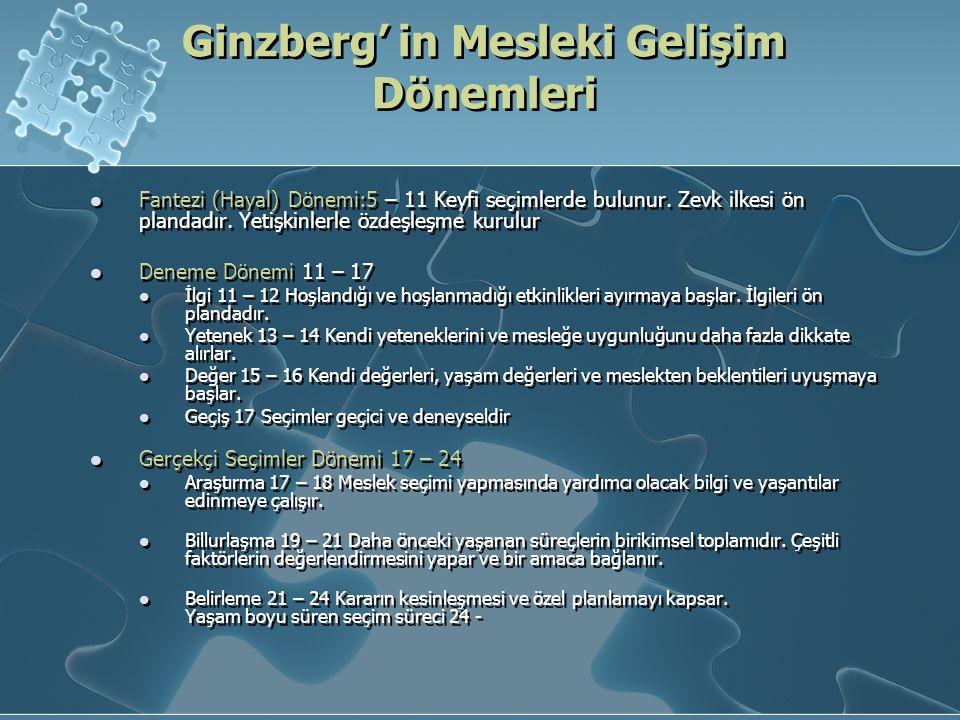 Ginzberg' in Mesleki Gelişim Dönemleri