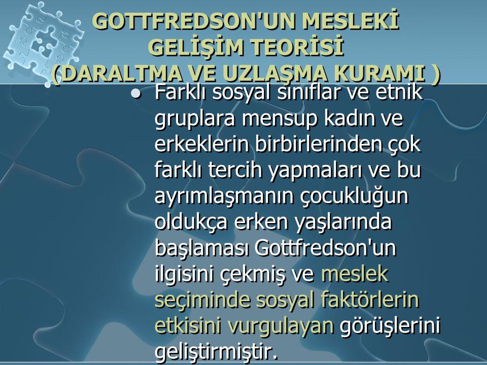 GOTTFREDSON UN MESLEKİ GELİŞİM TEORİSİ (DARALTMA VE UZLAŞMA KURAMI )