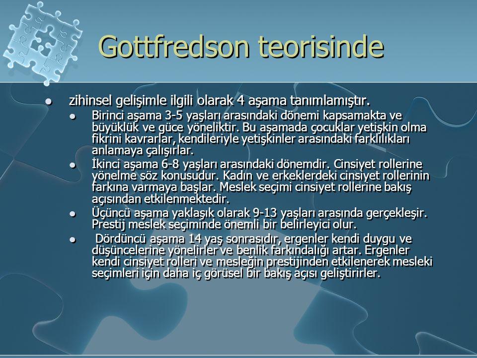 Gottfredson teorisinde