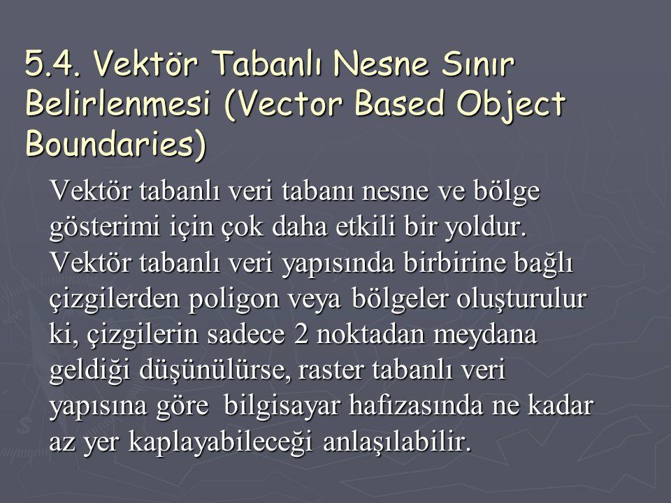 5.4. Vektör Tabanlı Nesne Sınır Belirlenmesi (Vector Based Object Boundaries)