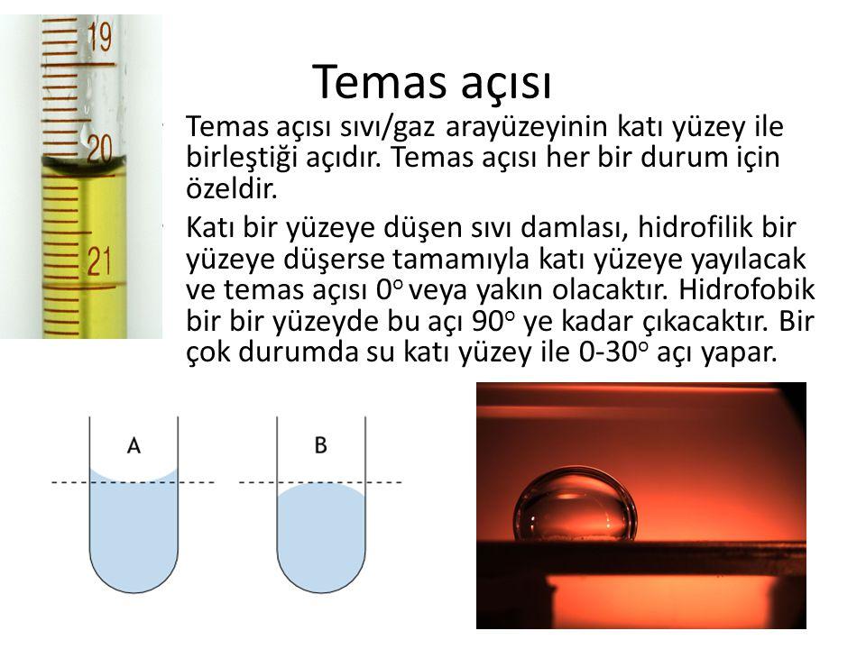 Temas açısı Temas açısı sıvı/gaz arayüzeyinin katı yüzey ile birleştiği açıdır. Temas açısı her bir durum için özeldir.