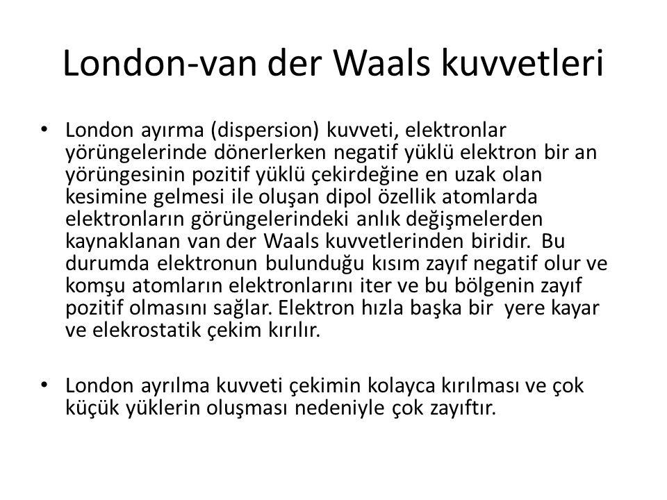 London-van der Waals kuvvetleri