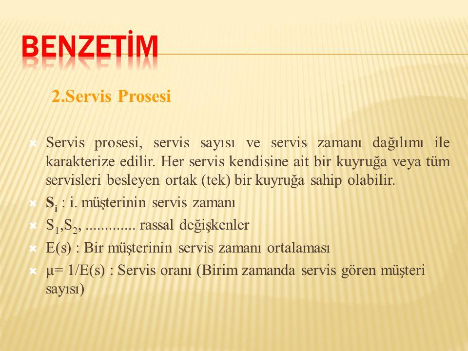 BENZETİM 2.Servis Prosesi