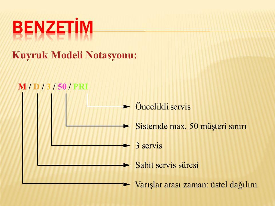 BENZETİM Kuyruk Modeli Notasyonu: M / D / 3 / 50 / PRI