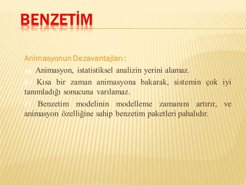 BENZETİM Animasyonun Dezavantajları :