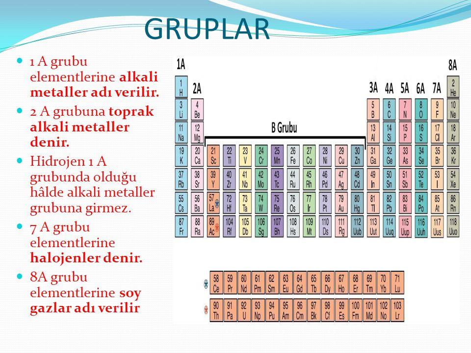 GRUPLAR 1 A grubu elementlerine alkali metaller adı verilir.