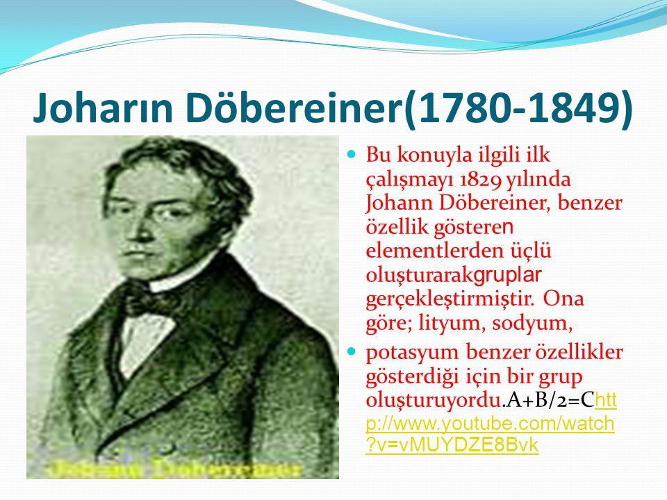 Joharın Döbereiner(1780-1849)