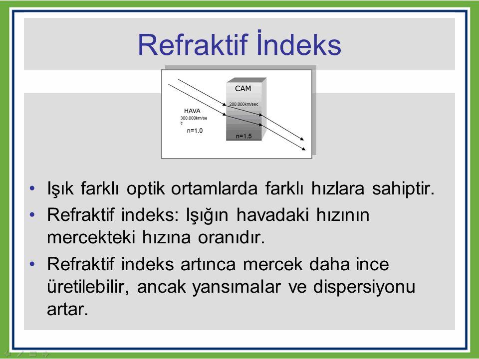 Refraktif İndeks Işık farklı optik ortamlarda farklı hızlara sahiptir.