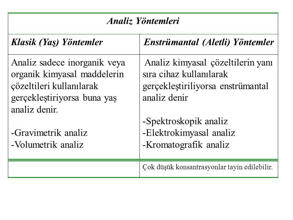 Enstrümantal (Aletli) Yöntemler