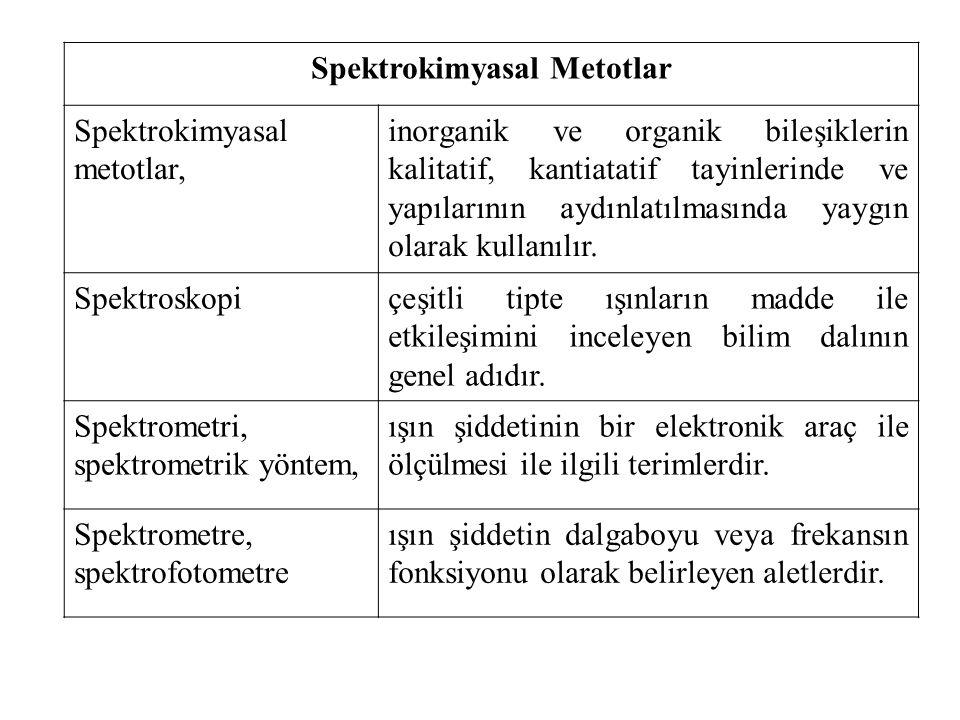 Spektrokimyasal Metotlar