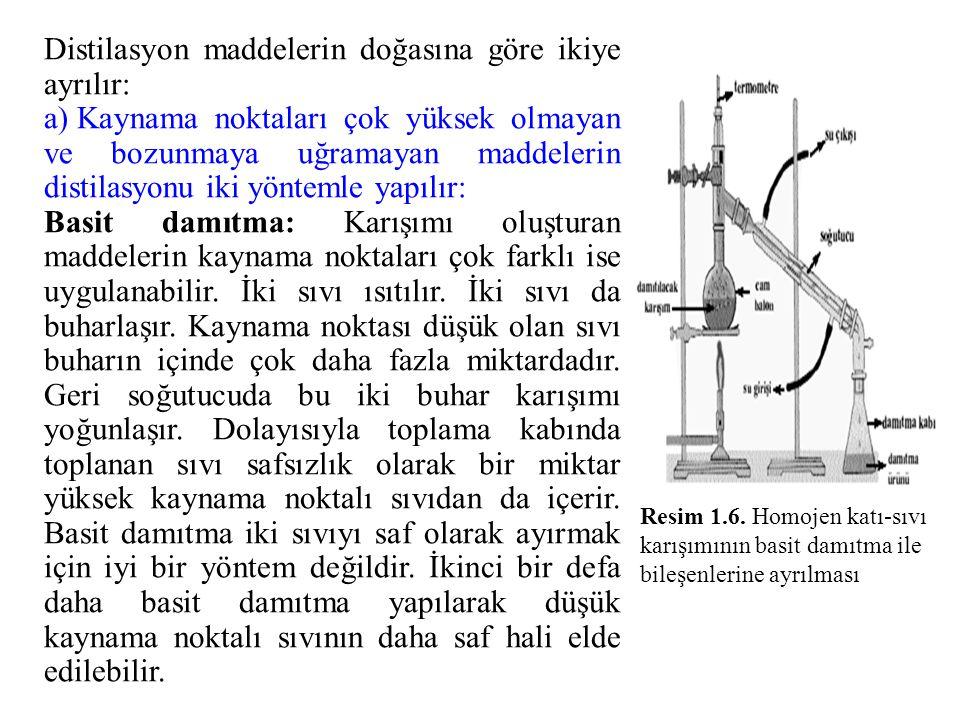 Distilasyon maddelerin doğasına göre ikiye ayrılır: