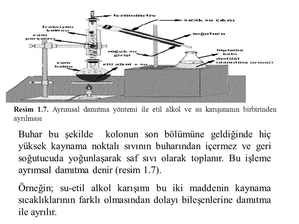 Resim 1.7. Ayrımsal damıtma yöntemi ile etil alkol ve su karışımının birbirinden ayrılması