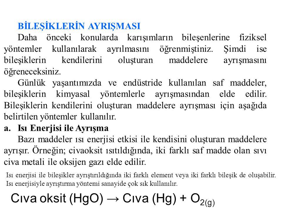 Cıva oksit (HgO) → Cıva (Hg) + O2(g)