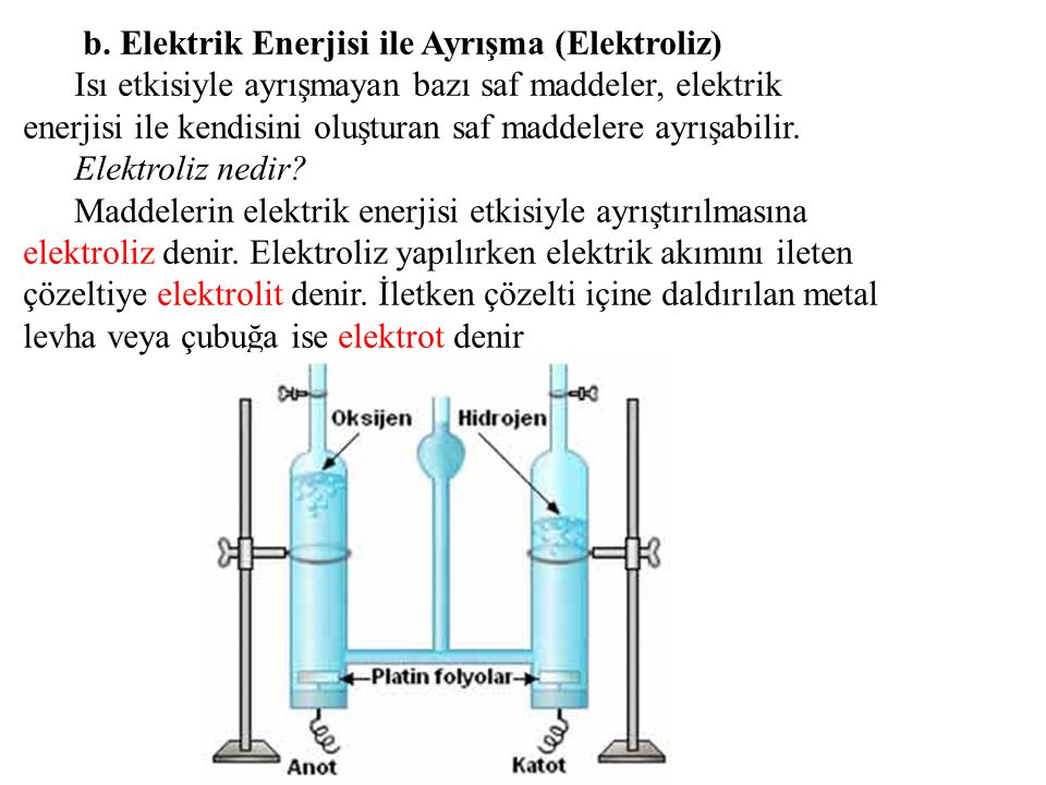 b. Elektrik Enerjisi ile Ayrışma (Elektroliz)