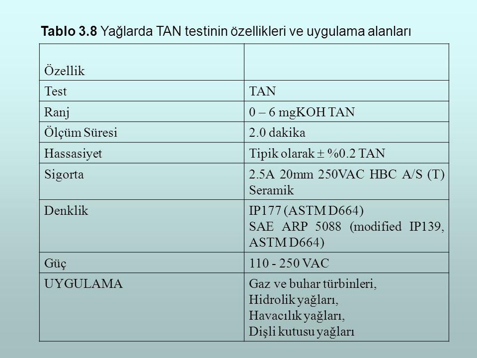 Tablo 3.8 Yağlarda TAN testinin özellikleri ve uygulama alanları