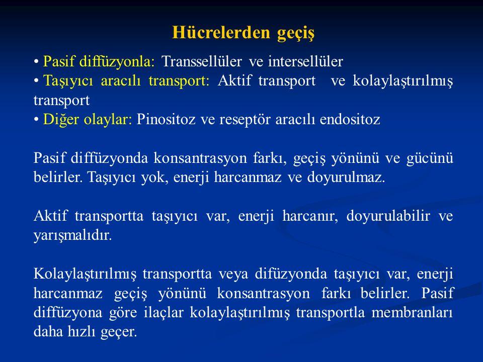 Hücrelerden geçiş Pasif diffüzyonla: Transsellüler ve intersellüler