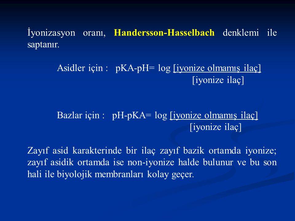 İyonizasyon oranı, Handersson-Hasselbach denklemi ile saptanır.