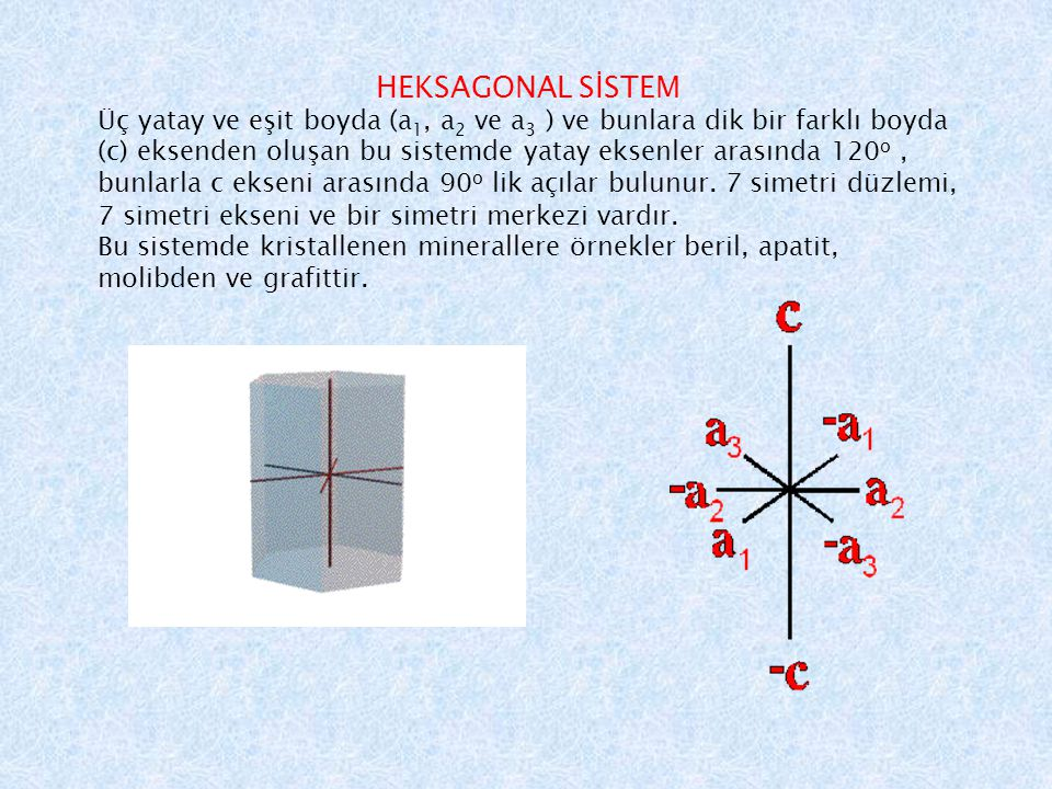 HEKSAGONAL SİSTEM