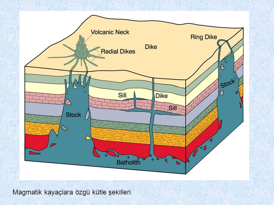 Magmatik kayaçlara özgü kütle şekilleri