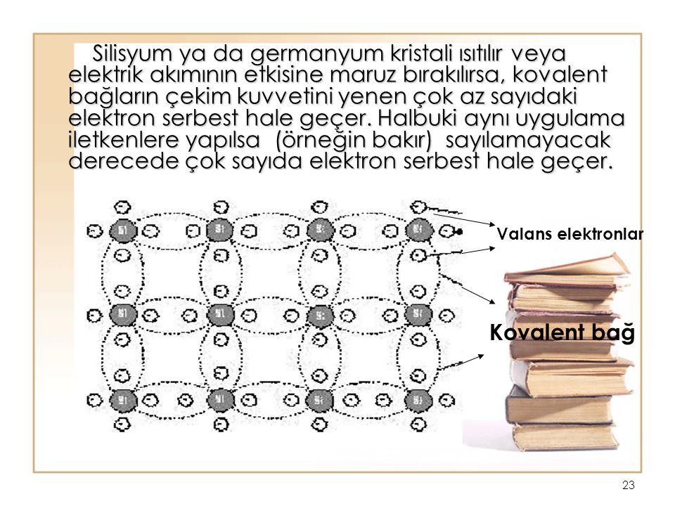 Silisyum ya da germanyum kristali ısıtılır veya elektrik akımının etkisine maruz bırakılırsa, kovalent bağların çekim kuvvetini yenen çok az sayıdaki elektron serbest hale geçer. Halbuki aynı uygulama iletkenlere yapılsa (örneğin bakır) sayılamayacak derecede çok sayıda elektron serbest hale geçer.
