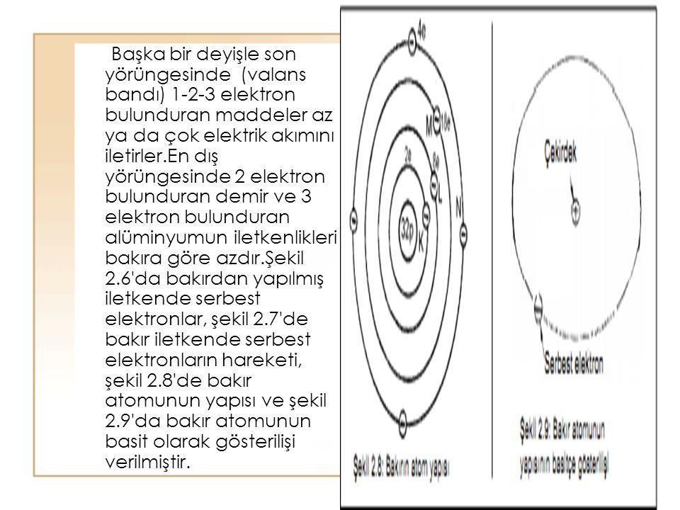 Başka bir deyişle son yörüngesinde (valans bandı) 1-2-3 elektron bulunduran maddeler az ya da çok elektrik akımını iletirler.En dış yörüngesinde 2 elektron bulunduran demir ve 3 elektron bulunduran alüminyumun iletkenlikleri bakıra göre azdır.Şekil 2.6 da bakırdan yapılmış iletkende serbest elektronlar, şekil 2.7 de bakır iletkende serbest elektronların hareketi, şekil 2.8 de bakır atomunun yapısı ve şekil 2.9 da bakır atomunun basit olarak gösterilişi verilmiştir.