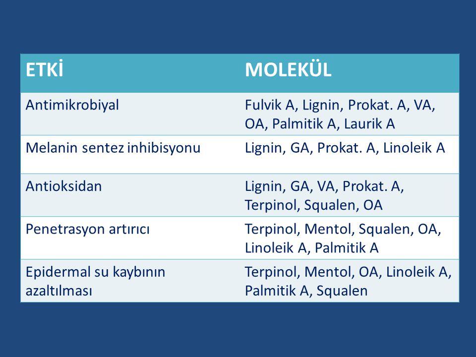 ETKİ MOLEKÜL Antimikrobiyal