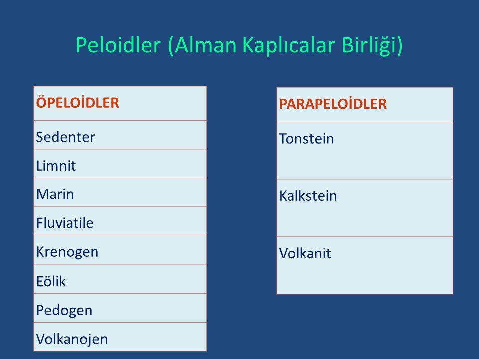 Peloidler (Alman Kaplıcalar Birliği)