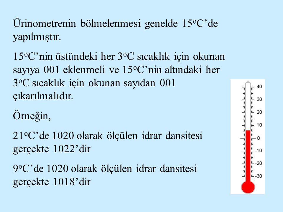 Ürinometrenin bölmelenmesi genelde 15oC'de yapılmıştır.