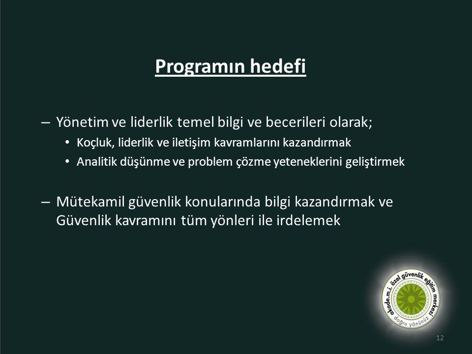Programın hedefi Yönetim ve liderlik temel bilgi ve becerileri olarak;